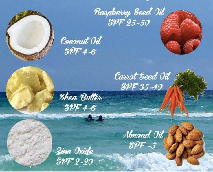 Natural-Sunscreen-Ingredients-